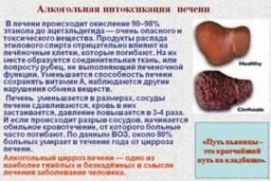 Интоксикация печени: тревожных признаков