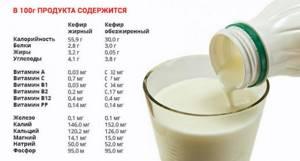 Можно ли пить кефир при диабете