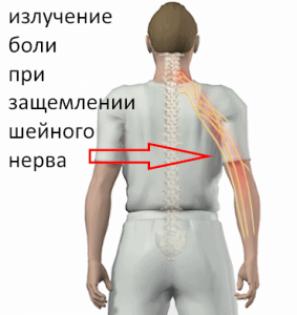 Как распознать симптомы?