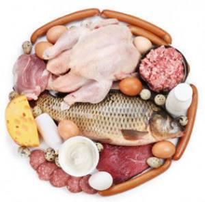 Особенности питания при нарушениях щитовидки