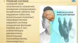 Симптомы макроаденомы