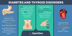 Тиреотропный гормон (ТТГ) понижен: риски для здоровья