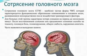 Лечение сотрясения мозга
