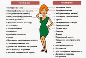 О нормах гормонов щитовидной железы